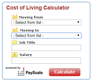 Expenses Commonly Considered For Cost Of Living
